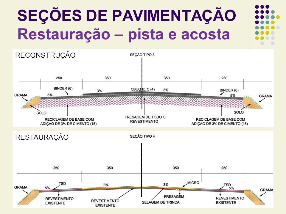 SEÇÕES DE PAVIMENTAÇÃO Restauração – pista e acosta
