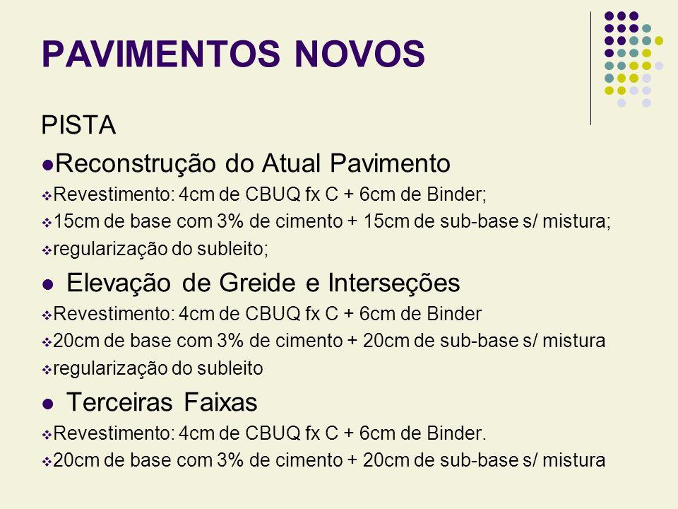 PAVIMENTOS NOVOS PISTA Reconstrução do Atual Pavimento
