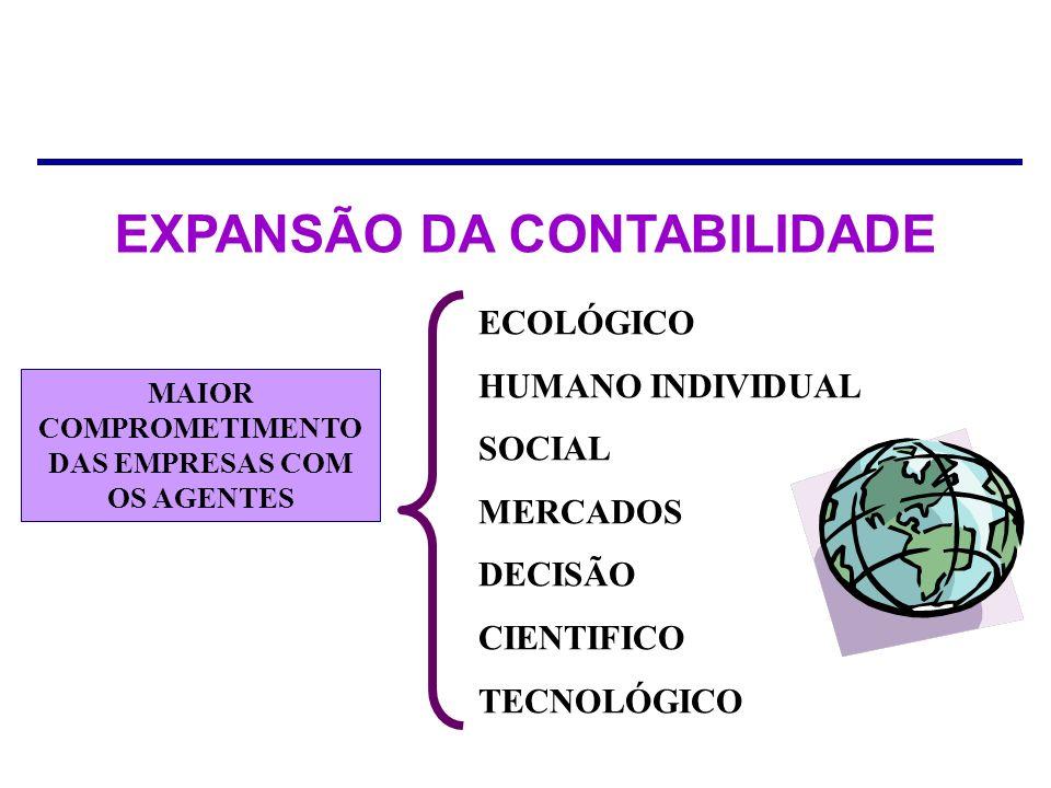 EXPANSÃO DA CONTABILIDADE