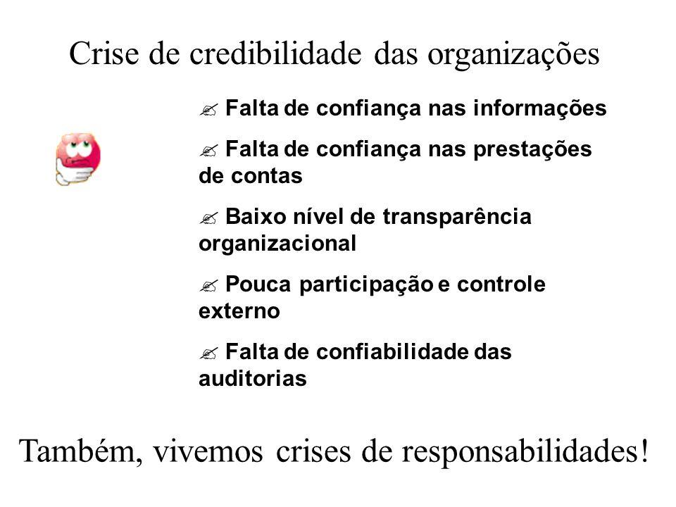Crise de credibilidade das organizações