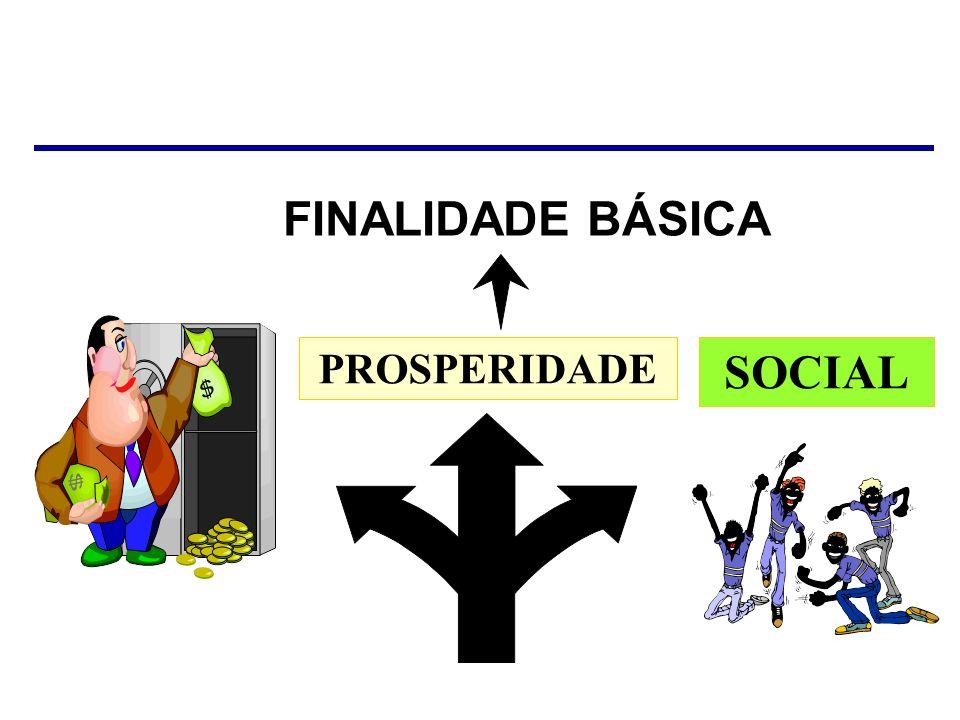 FINALIDADE BÁSICA PROSPERIDADE SOCIAL