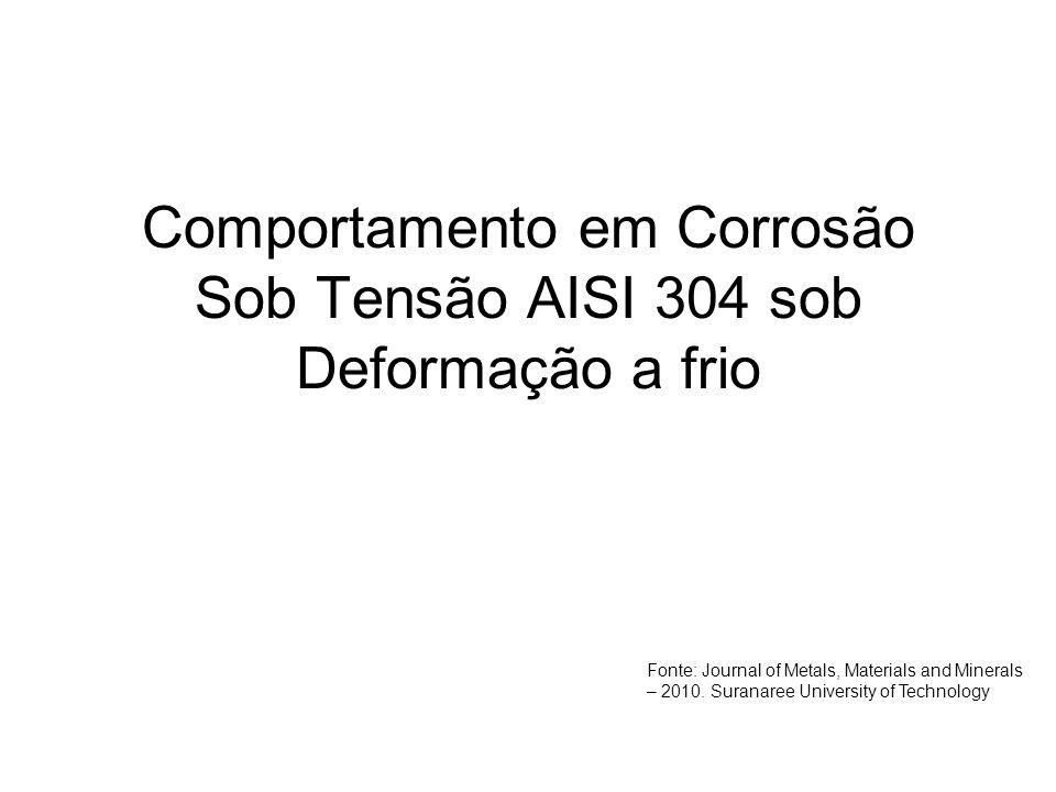 Comportamento em Corrosão Sob Tensão AISI 304 sob Deformação a frio
