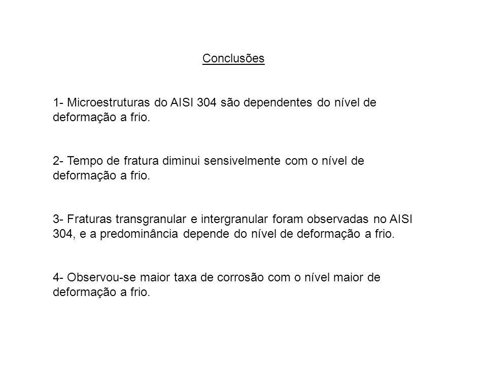 Conclusões 1- Microestruturas do AISI 304 são dependentes do nível de deformação a frio.