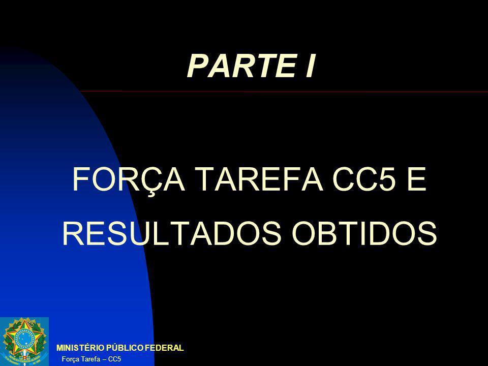 PARTE I FORÇA TAREFA CC5 E RESULTADOS OBTIDOS