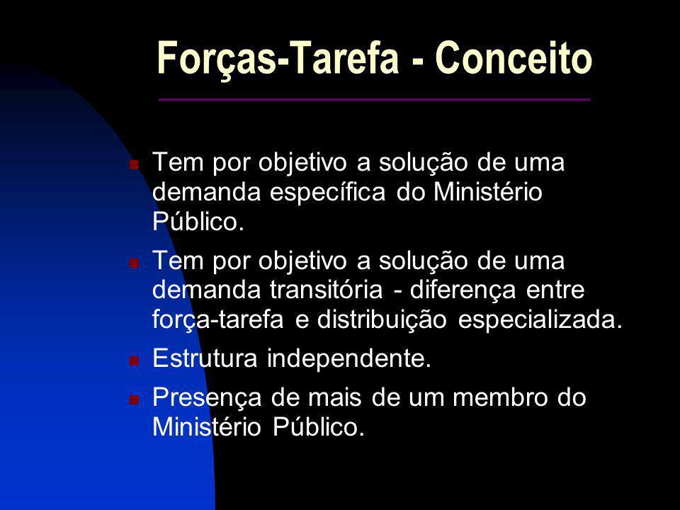 Forças-Tarefa - Conceito _____________________