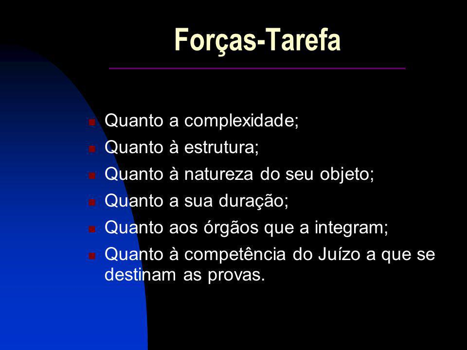 Forças-Tarefa _____________________