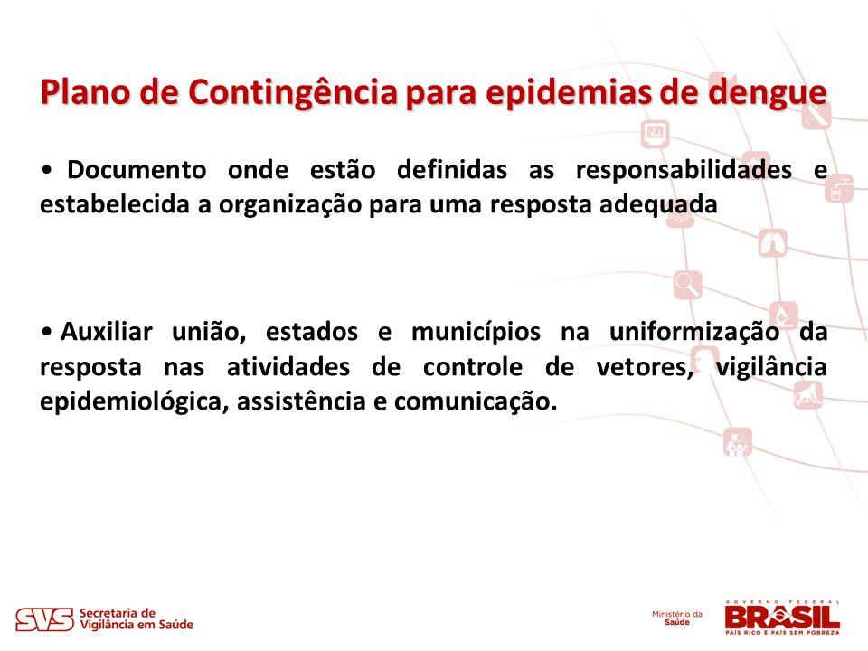 Plano de Contingência para epidemias de dengue
