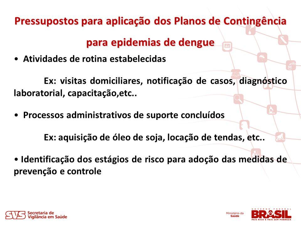 Pressupostos para aplicação dos Planos de Contingência para epidemias de dengue