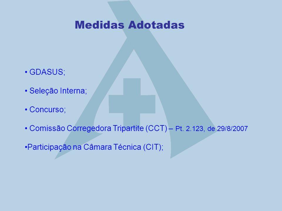 Medidas Adotadas GDASUS; Seleção Interna; Concurso;