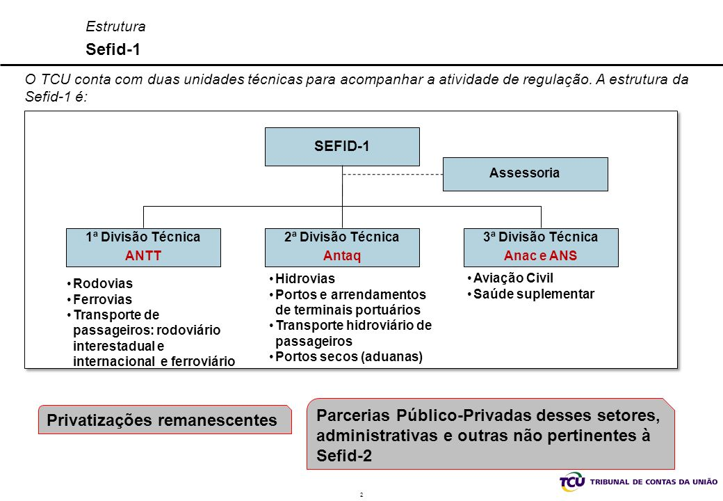 Privatizações remanescentes