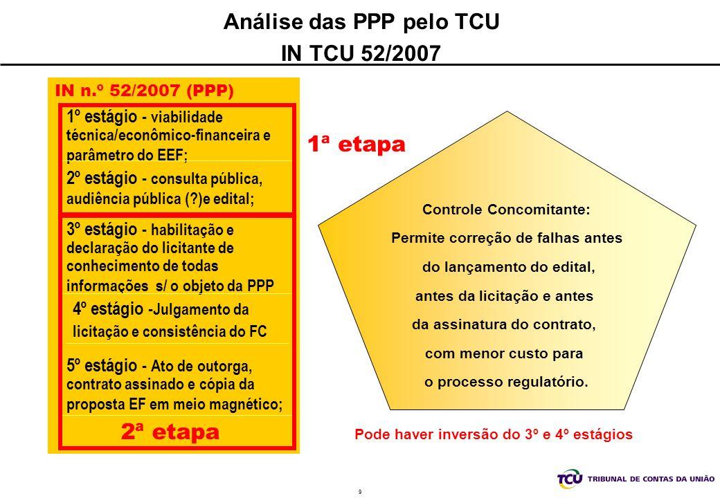 Análise das PPP pelo TCU IN TCU 52/2007