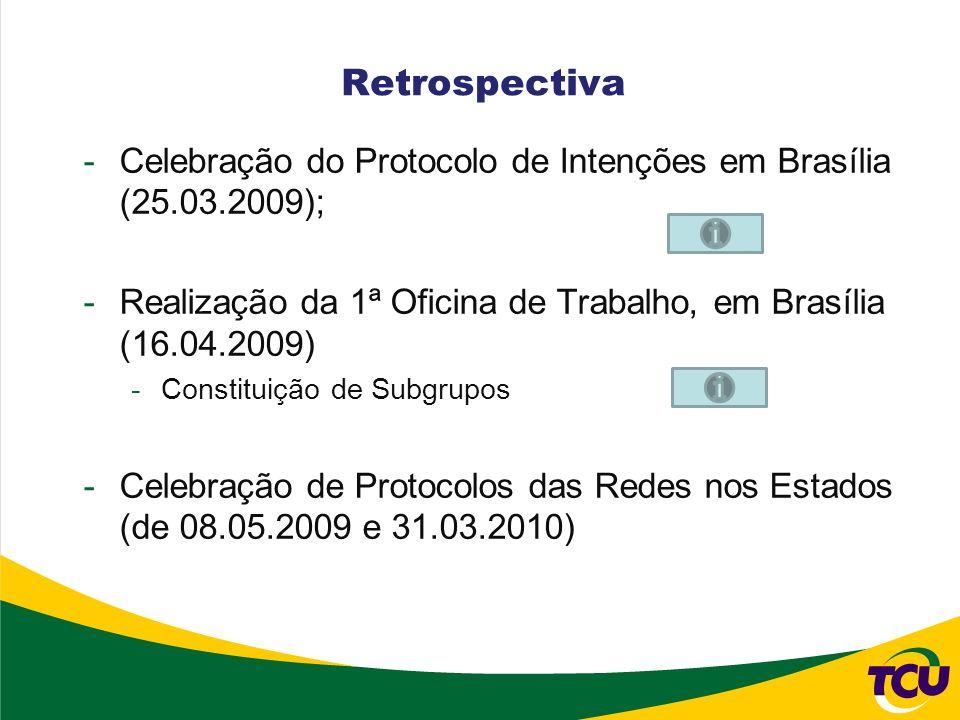 Retrospectiva Celebração do Protocolo de Intenções em Brasília (25.03.2009); Realização da 1ª Oficina de Trabalho, em Brasília (16.04.2009)