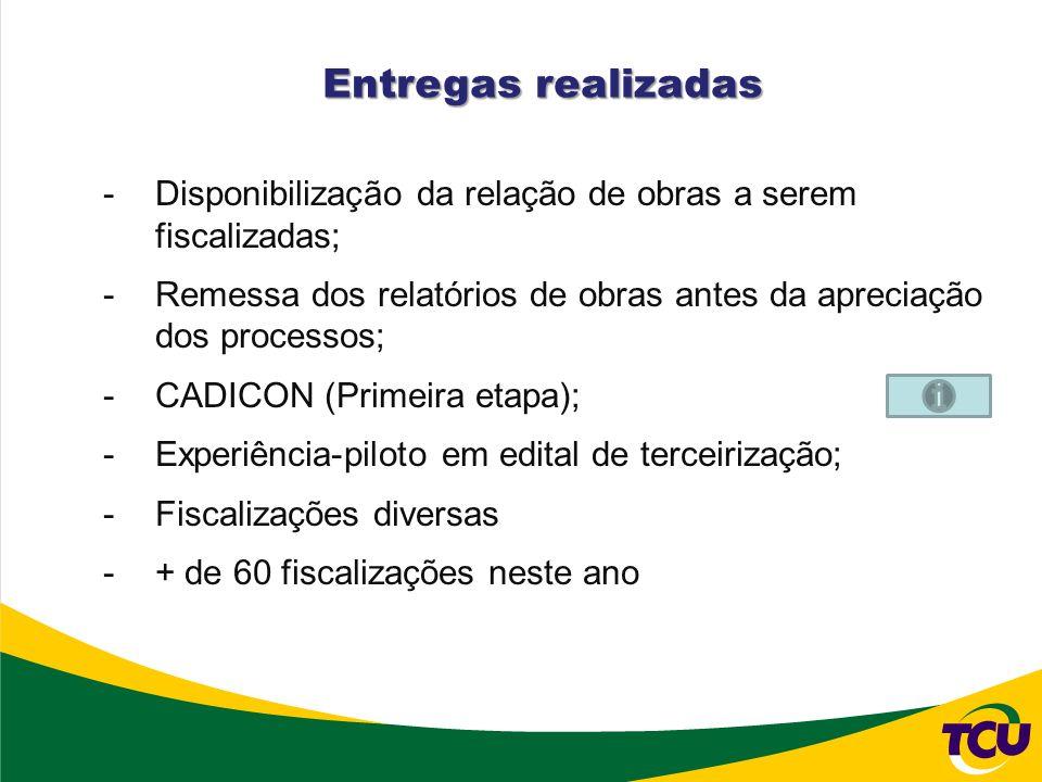 Entregas realizadas Disponibilização da relação de obras a serem fiscalizadas; Remessa dos relatórios de obras antes da apreciação dos processos;