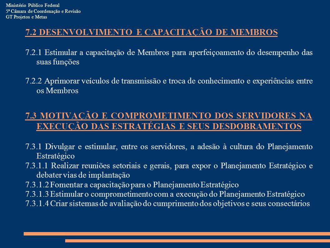 7.2 DESENVOLVIMENTO E CAPACITAÇÃO DE MEMBROS