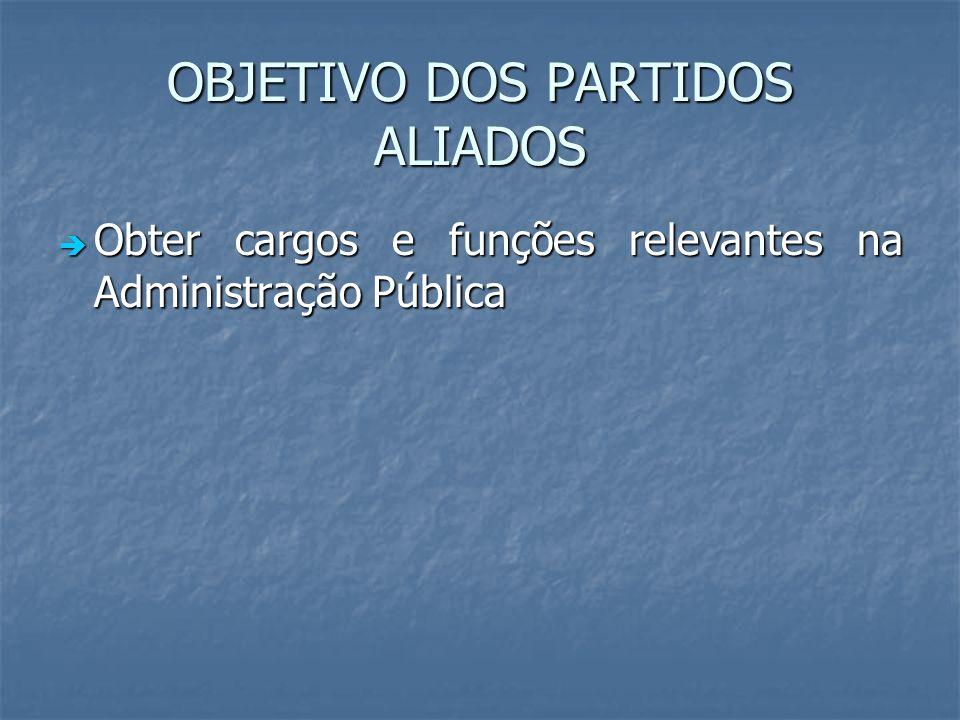 OBJETIVO DOS PARTIDOS ALIADOS