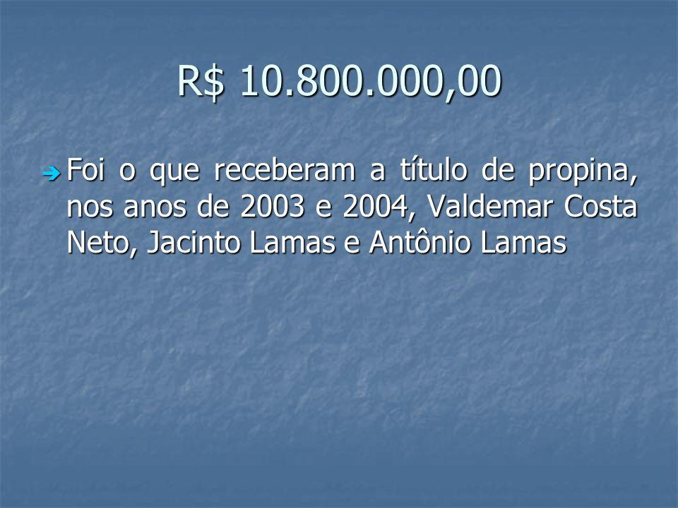 R$ 10.800.000,00 Foi o que receberam a título de propina, nos anos de 2003 e 2004, Valdemar Costa Neto, Jacinto Lamas e Antônio Lamas.