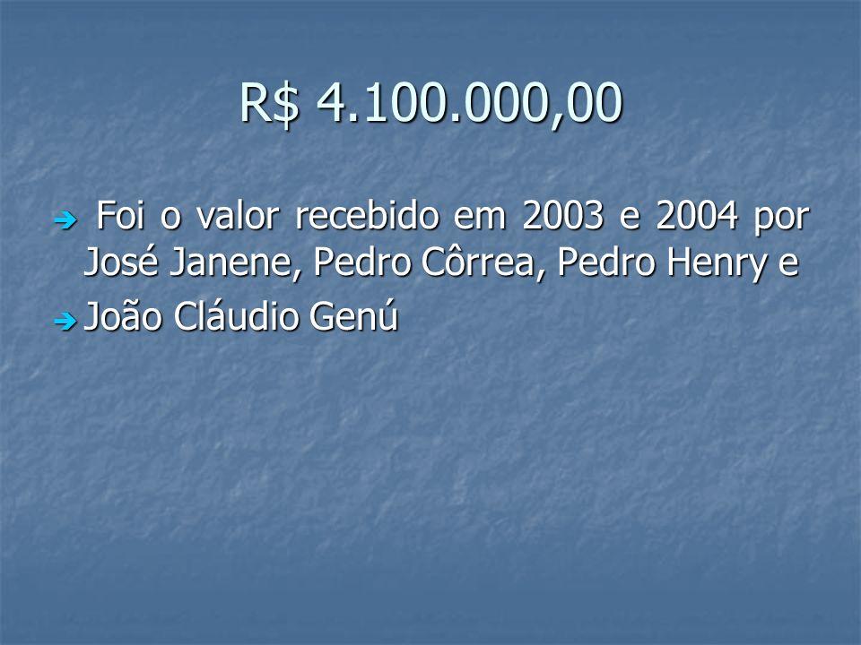 R$ 4.100.000,00 Foi o valor recebido em 2003 e 2004 por José Janene, Pedro Côrrea, Pedro Henry e.