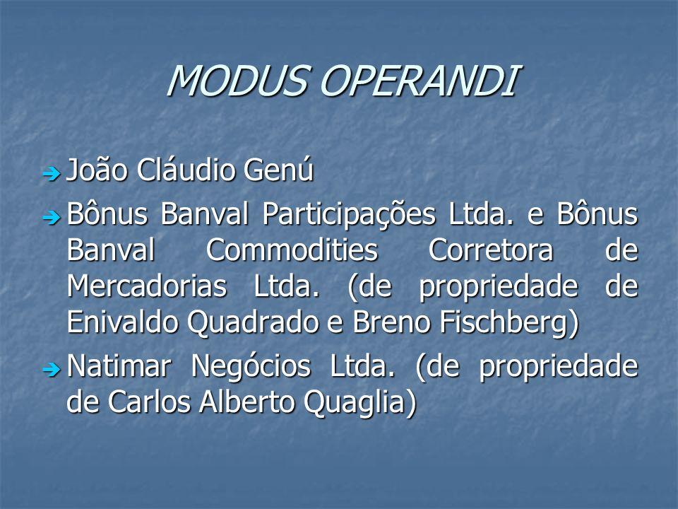 MODUS OPERANDI João Cláudio Genú