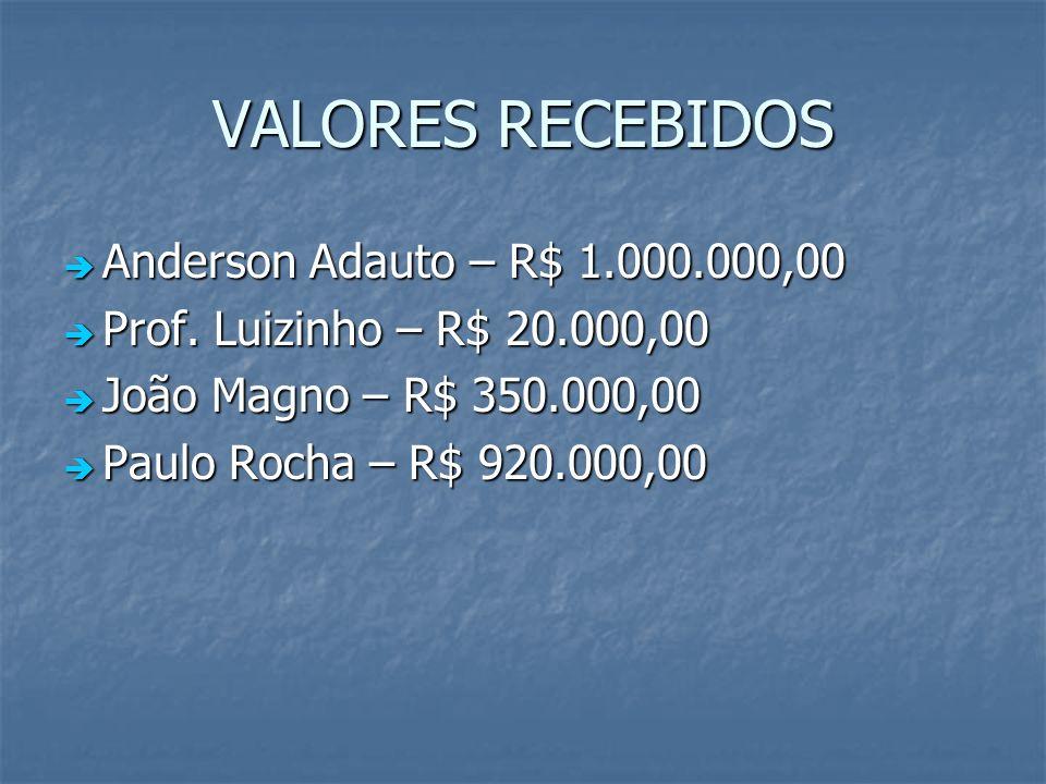 VALORES RECEBIDOS Anderson Adauto – R$ 1.000.000,00