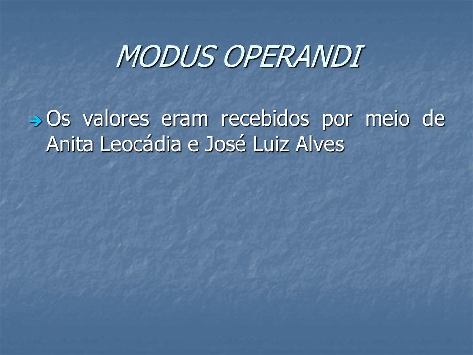 MODUS OPERANDI Os valores eram recebidos por meio de Anita Leocádia e José Luiz Alves