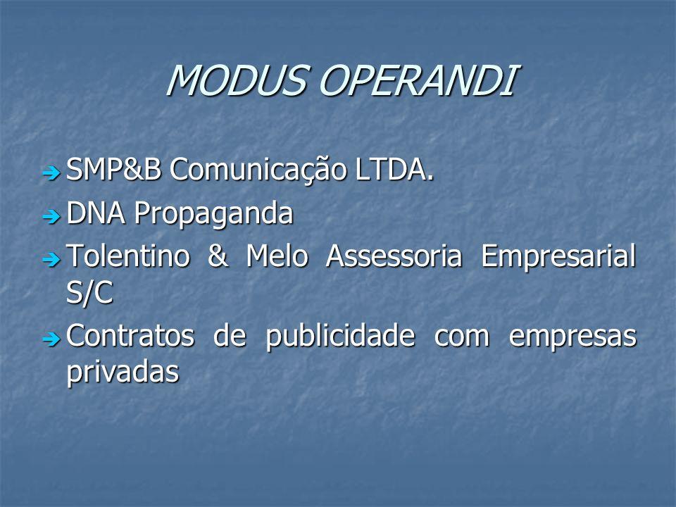 MODUS OPERANDI SMP&B Comunicação LTDA. DNA Propaganda