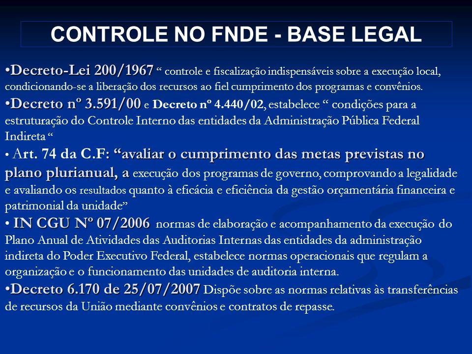 CONTROLE NO FNDE - BASE LEGAL