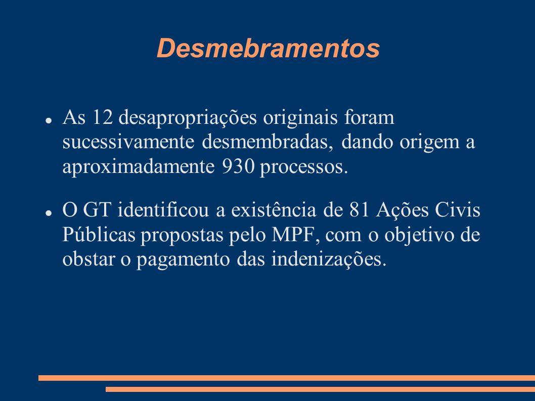 DesmebramentosAs 12 desapropriações originais foram sucessivamente desmembradas, dando origem a aproximadamente 930 processos.