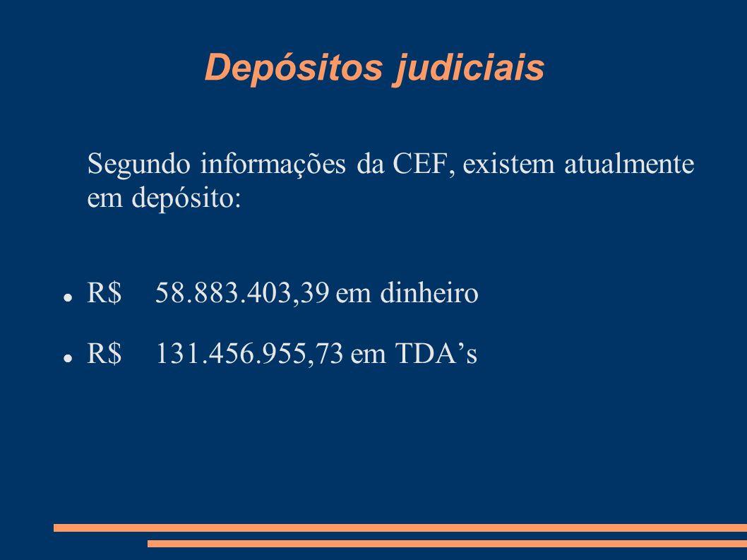 Depósitos judiciais Segundo informações da CEF, existem atualmente em depósito: R$ 58.883.403,39 em dinheiro.