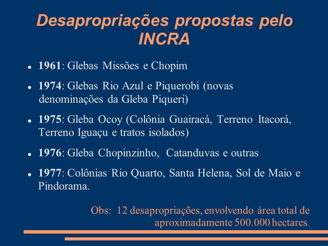 Desapropriações propostas pelo INCRA