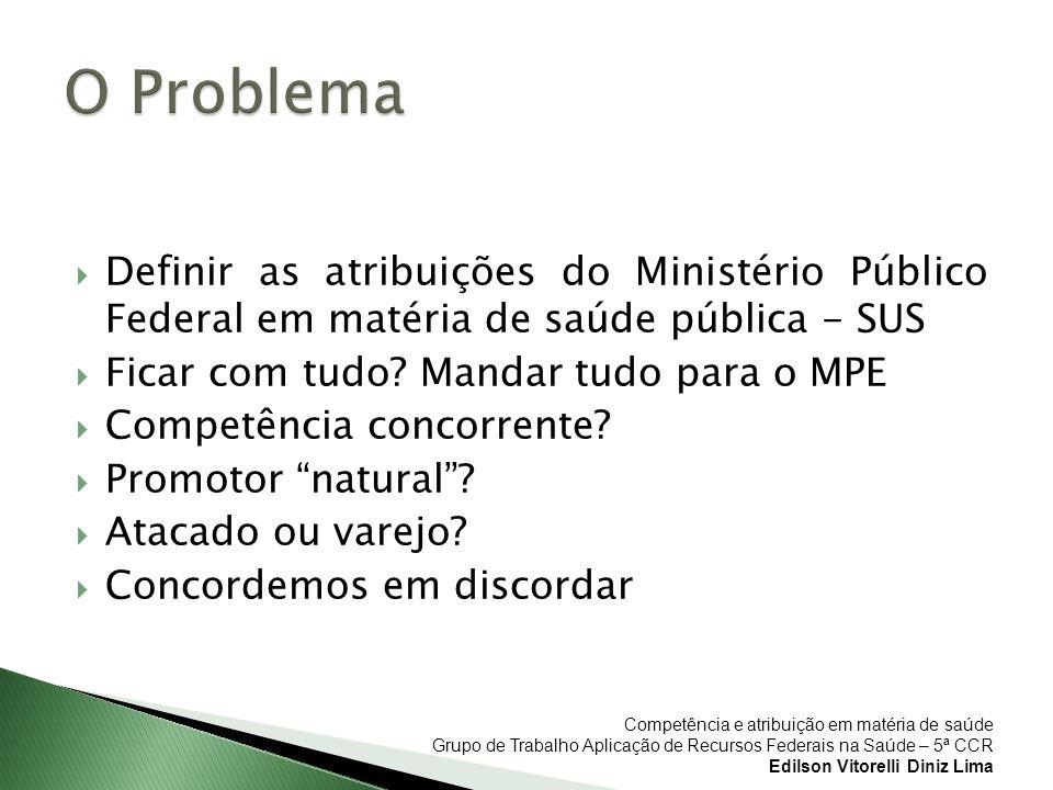 O Problema Definir as atribuições do Ministério Público Federal em matéria de saúde pública - SUS.