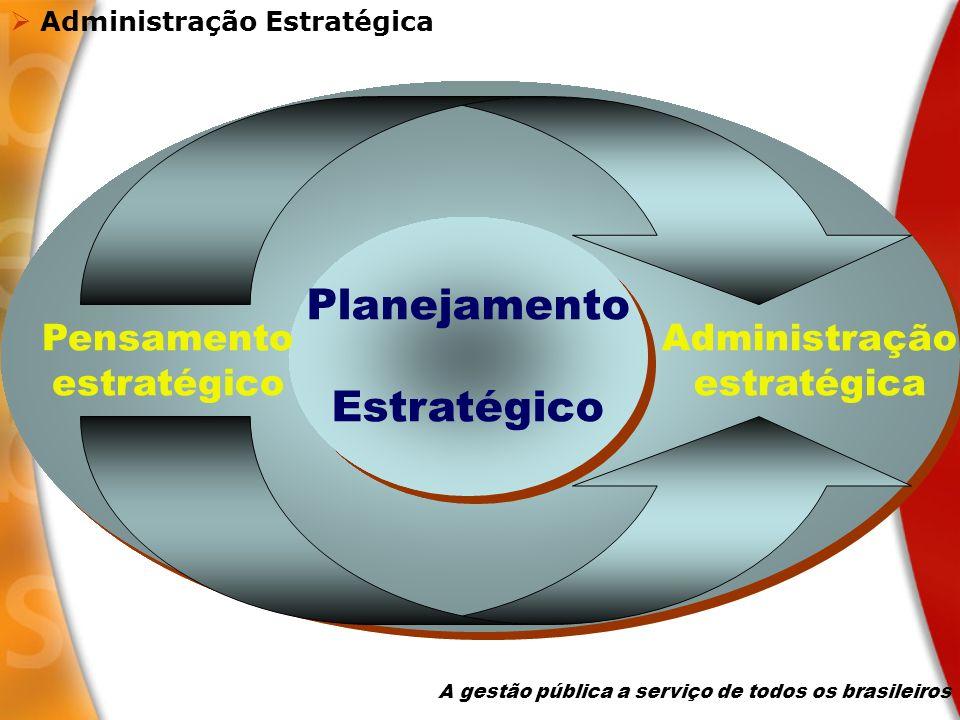 Planejamento Estratégico Pensamento Administração estratégico