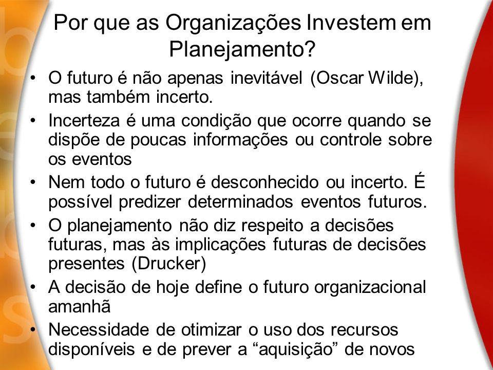 Por que as Organizações Investem em Planejamento