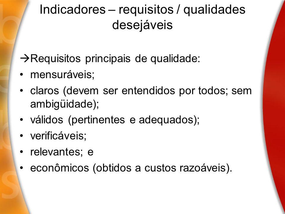 Indicadores – requisitos / qualidades desejáveis