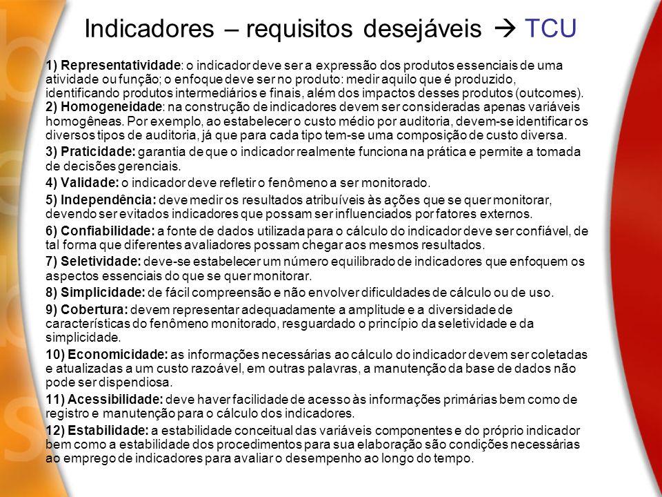 Indicadores – requisitos desejáveis  TCU
