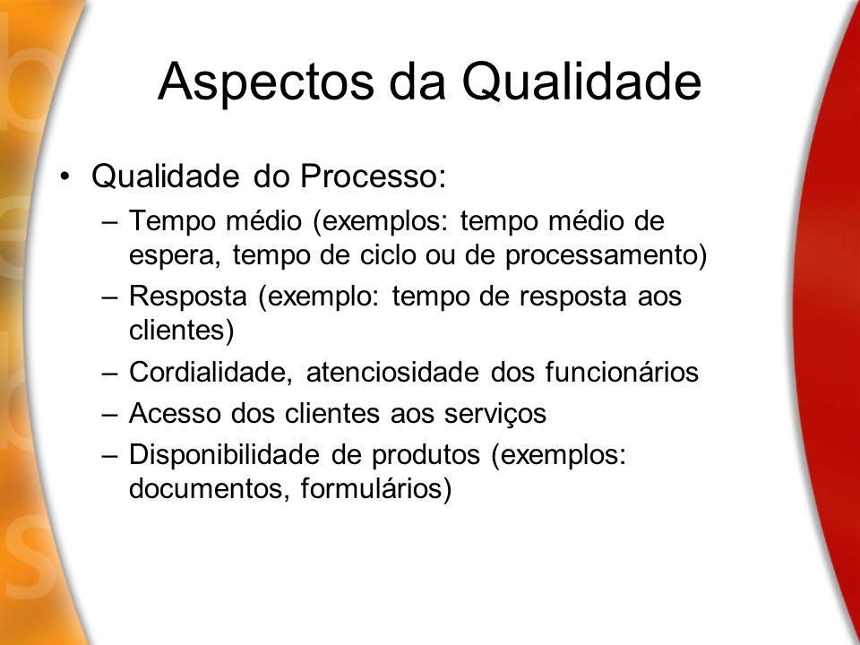 Aspectos da Qualidade Qualidade do Processo: