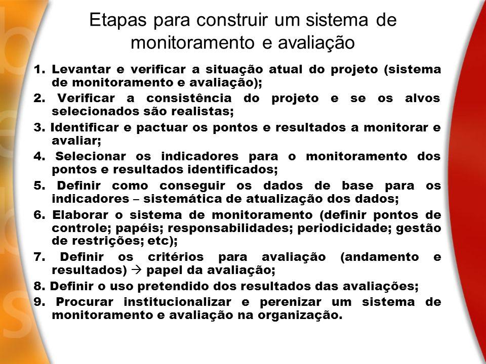 Etapas para construir um sistema de monitoramento e avaliação