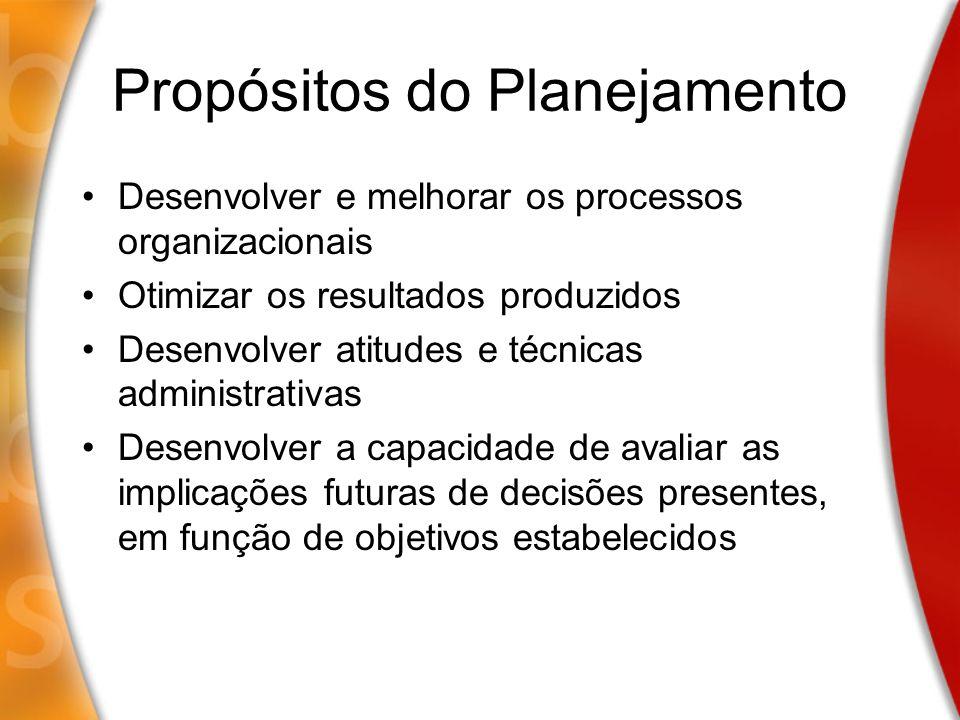Propósitos do Planejamento