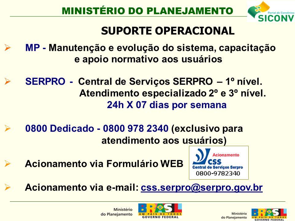 SUPORTE OPERACIONAL MP - Manutenção e evolução do sistema, capacitação