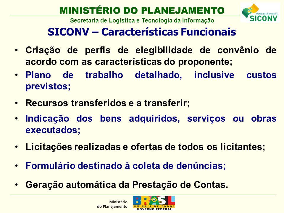SICONV – Características Funcionais