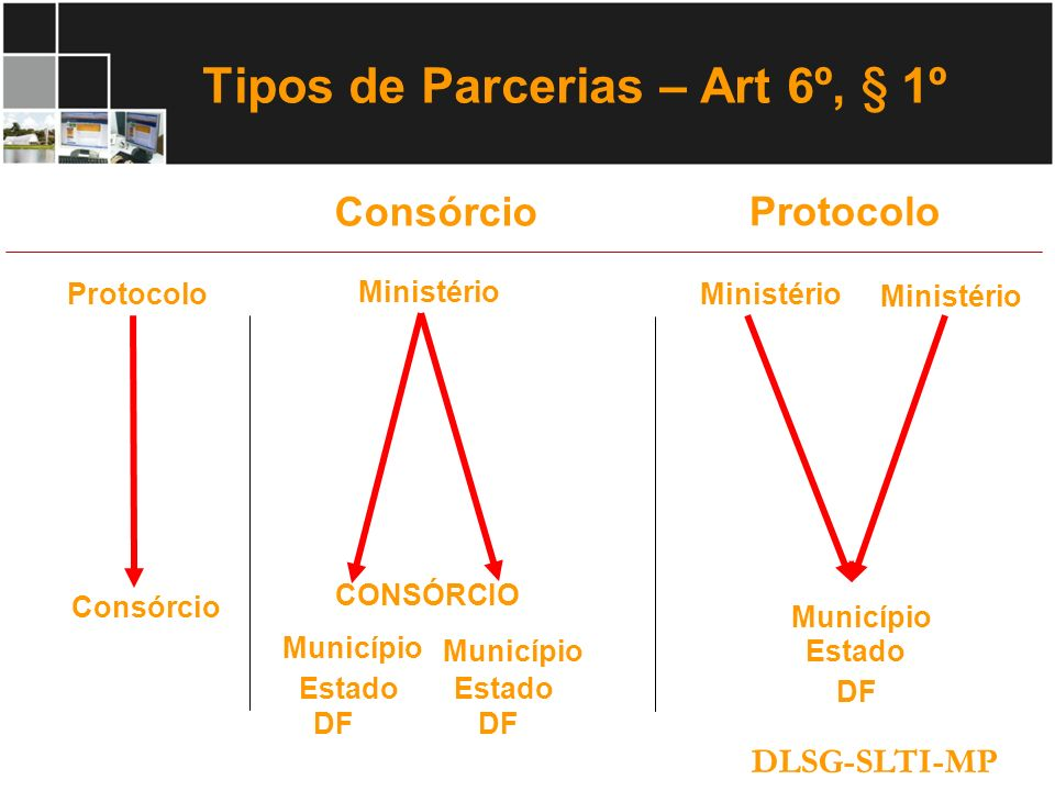 Tipos de Parcerias – Art 6º, § 1º