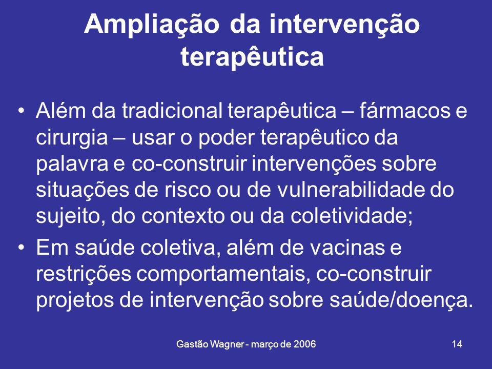 Ampliação da intervenção terapêutica