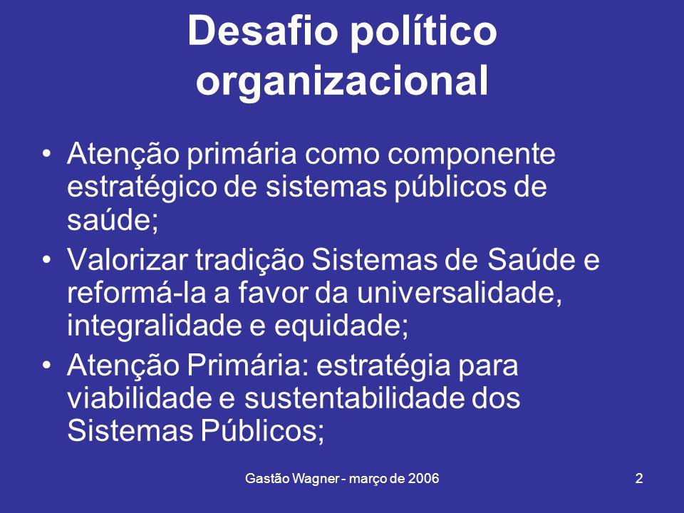 Desafio político organizacional