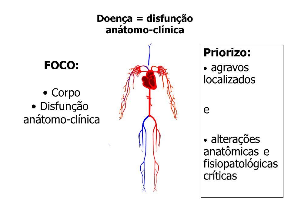 alterações anatômicas e fisiopatológicas críticas