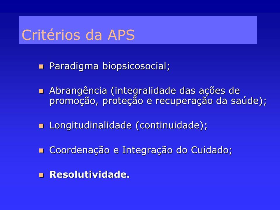 Critérios da APS Paradigma biopsicosocial;