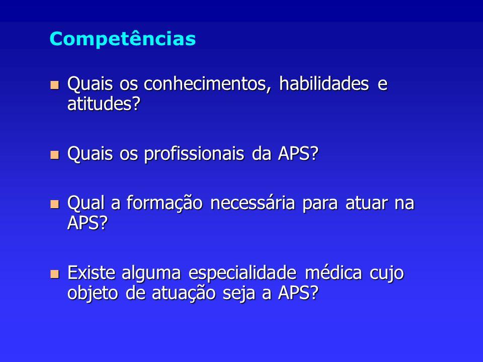 Competências Quais os conhecimentos, habilidades e atitudes Quais os profissionais da APS Qual a formação necessária para atuar na APS