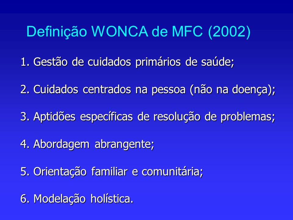 Definição WONCA de MFC (2002)