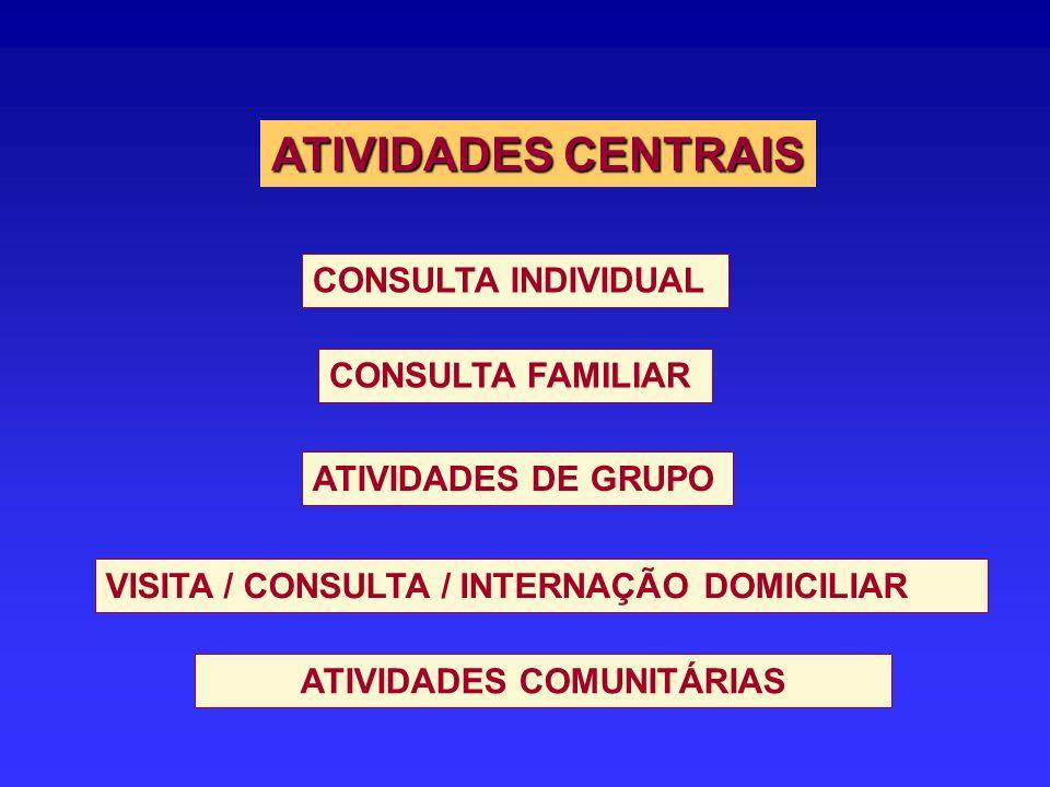 ATIVIDADES COMUNITÁRIAS