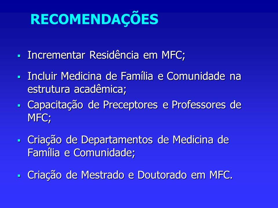 RECOMENDAÇÕES Incrementar Residência em MFC;