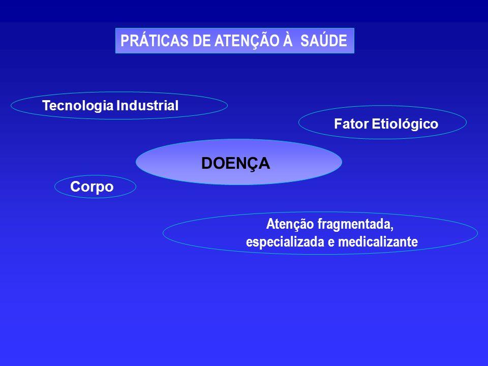 Tecnologia Industrial especializada e medicalizante