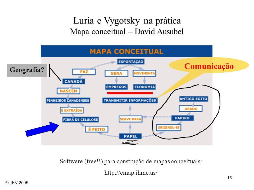 Luria e Vygotsky na prática Mapa conceitual – David Ausubel